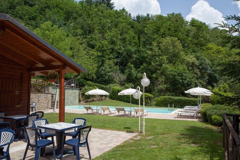 Swimming pool Location Apartment 16737
