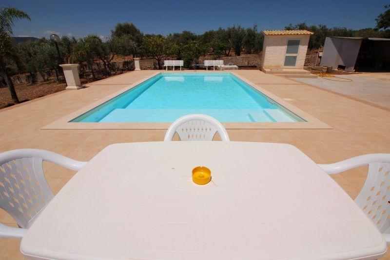 Swimming pool Location Villa 113423 Syracuse